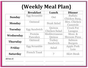رژیم غذایی هفت روزه